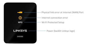 Linksys Official Support - Overview of the Linksys EA9300
